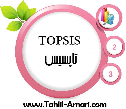 آموزش روش تاپسیس | انجام روش تاپسیس TOPSIS