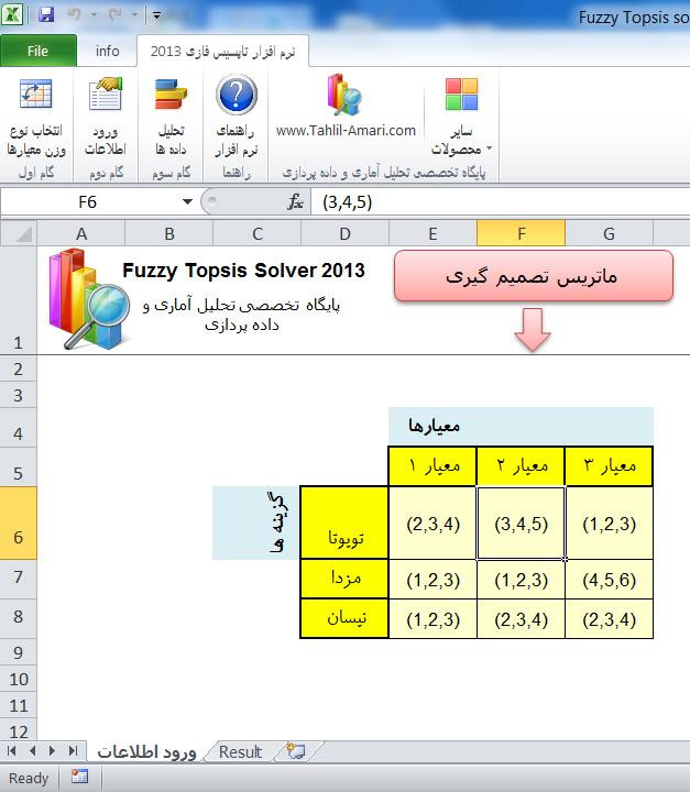 نرم افزار تاپسیس فازی | Fuzzy Topsis Solver