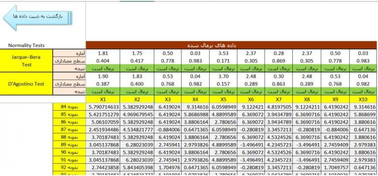 نرم افزار نرمال کردن داده ها در محیط اکسل | Data Normalize Master