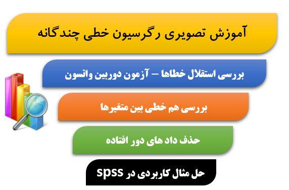 آموزش تحلیل رگرسیون چند متغیر با SPSS