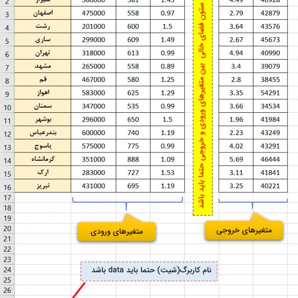 نرم افزار تحلیل پوششی داده ها در اکسل dea for excel